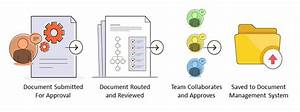 document approval system With document approval system