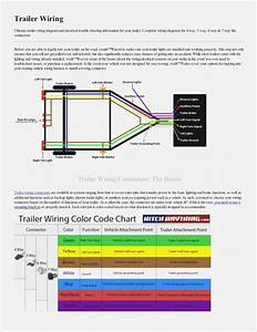 Trailer Wiring Diagram 5 Wire Vivresaville