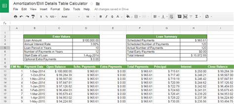 mortgage loan amortization  emi schedule breakup