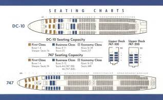 Hhonors Diamond Desk Flyertalk by Continental 747 Huh Page 2 Flyertalk Forums