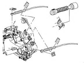 1994 saturn sc2 4 cyl front wheel drive manual 160000 With saturn sc2 transmission diagram