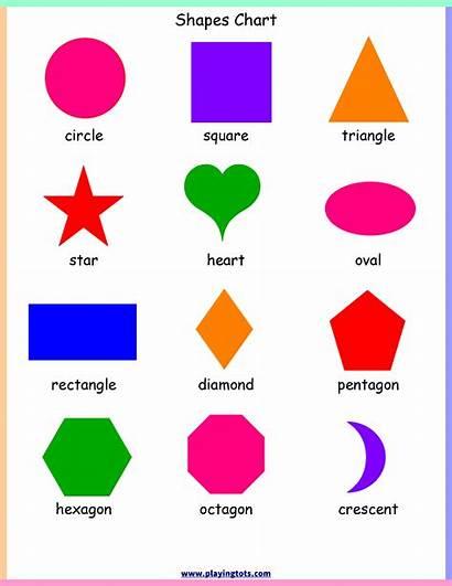 Shapes Printable Chart Toddlers Preschoolers Preschool Printables