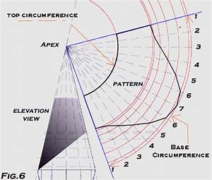 developing a pattern for a cone with a pitch using radial With sheet metal cone template