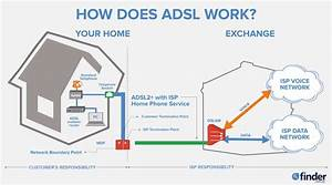 Adsl And Adsl2  Broadband Plans Compared June 2019