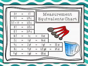 Measuring Equivalents Abbreviations FAMILY CONSUMER
