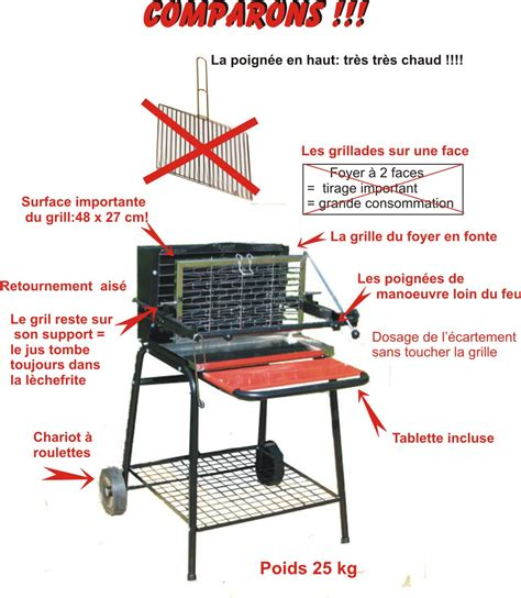 fabriquer barbecue vertical mobilier table fabriquer un barbecue vertical