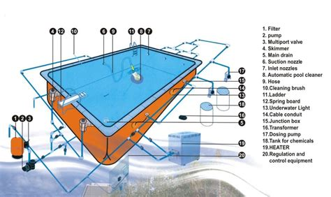Efficient Spa And Ph Water Rapid Test Swimming Pool Kit
