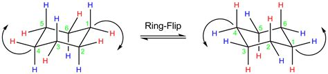 Chair Cyclohexane Ring Flip by File Ring Flip Png