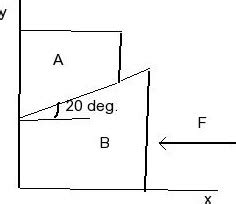 Free Body Diagrams Static Equilibrium Physics Forums