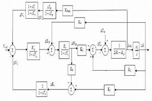Block Diagram Representation With Exciter And Avr With Pss