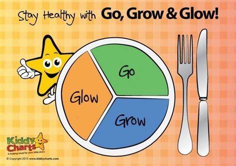 food go grow glow nutrition meals 253 | c5121c0988a62dd5afda758e4f189b6d