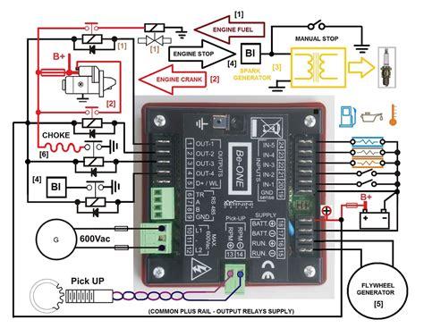 generator auto start circuit generator controller