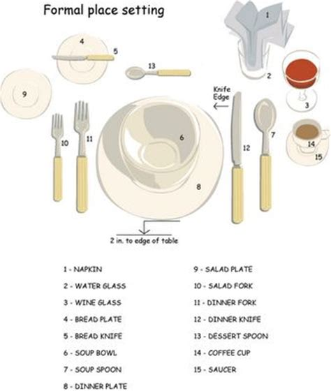 proper way to set a table teaching guide for