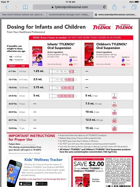 tylenol dosing  weight infants blog dandk