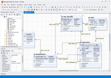 oracle designer entity relationship diagram tool  oracle