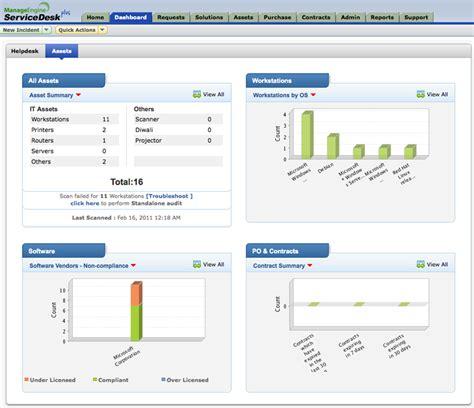 manage service desk plus manageengine system management server datacenter management