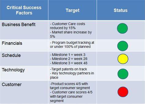 Example Balanced Scorecard Template