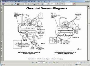 I Removed My Carburetor On My 1976 Chevy Nova  250 6 Cyl