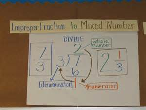 teaching mixed numbers improper fraction to mixed number elementary math