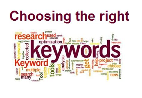 Seo Keywords by How To Select Keywords For A Website Cyber Rafting