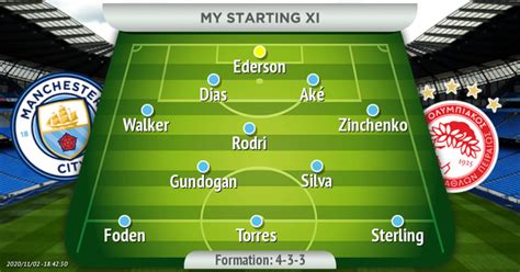 How Man City should line up vs Olympiacos in Champions ...