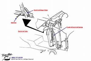 1953-2019 Corvette Hinge  U0026 Spring Details Parts