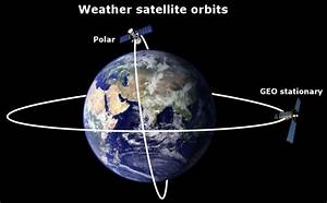 How Do Satellites Work? » Science ABC