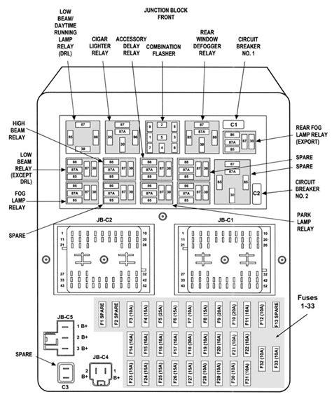 jeep grand cherokee limited fuse box diagram fuse box  wiring diagram