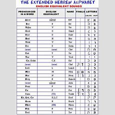 17 Best Images About Hebrew Alef Bet On Pinterest  Phoenician, Language And Torah