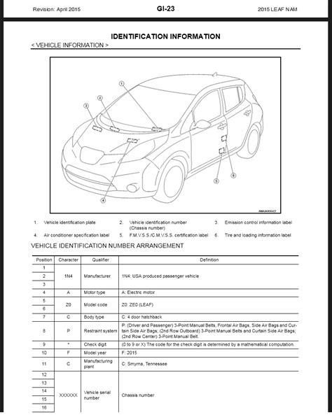 2015 nissan leaf ze0 service repair manual wiring