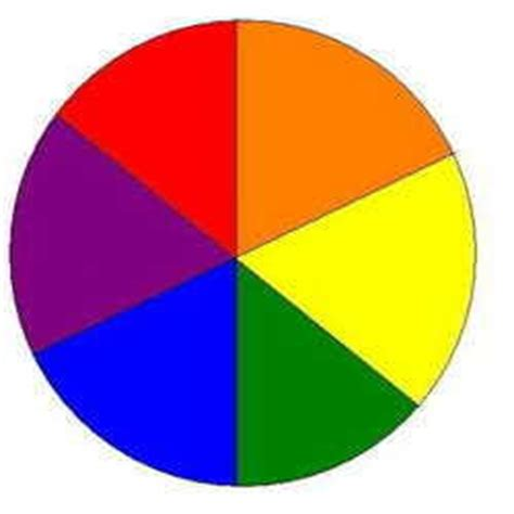 spinning color wheel gardening picture
