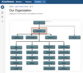 Draw Io For Confluence  Diagrams Integrated Deeper With