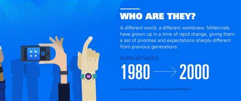 image generation millennials age range