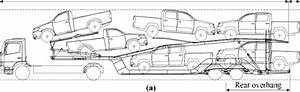 Shows Examples Of The Two Predominant Car