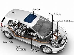 2013 Volkswagen E Motion