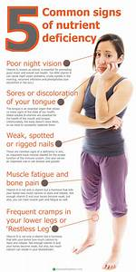 5 common signs of nutrient deficiencies infographic