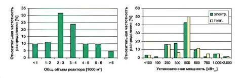 Производство биогаза из навоза и других отходов