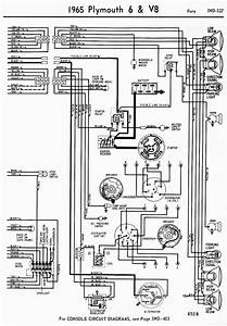 wiring diagrams of 1965 plymouth 6 and v8 fury part 2 With wiring diagrams of 1965 plymouth 6 and v8 valiant and barracuda part 1
