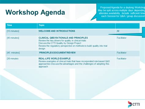 workshop tools clinical trials transformation initiative