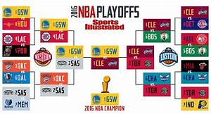 2016 NBA Playoff Predictions Warriors Spurs And Cavs