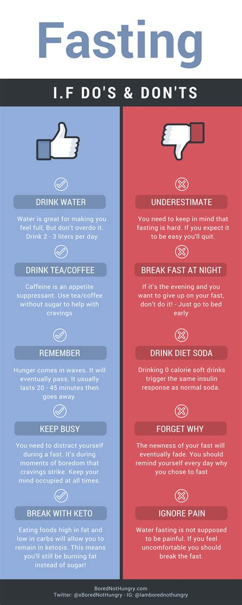 But many people find it too hard to get through the the backstory on intermittent fasting. Intermittent Fasting - The Do's and Don'ts - Reddit