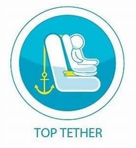 Isofix Top Tether : sillas de coche isofix base de isofix top tether ~ Kayakingforconservation.com Haus und Dekorationen