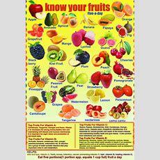 A2 Laminated Educational Fruit Kitchen Kids Poster Wall Chart Teaching School Ebay