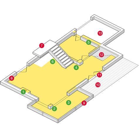 calcul surface utile bureaux travaux ou vente bien mesurer ses surfaces