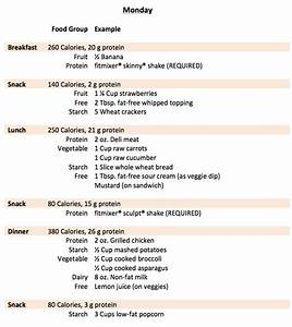 1400 Calorie vegetarian meal Plan - no limit bootcamp