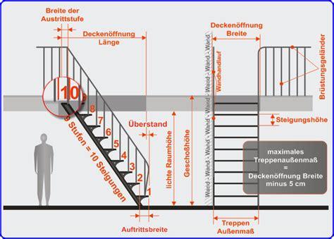 Din 18065 Vorschriften Zum Treppenbau by Treppenberechnung