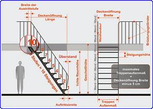 Wie Wird Man Obstfliegen Los : treppen din 18065 podest wohn design ~ Orissabook.com Haus und Dekorationen
