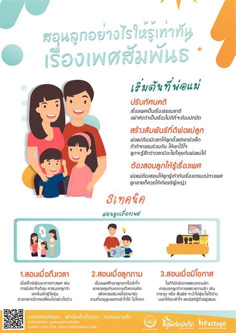 Infographic สอนลูกอย่างไรให้รู้เท่าทันเรื่องเพศสัมพันธ์   มูลนิธิศูนย์พิทักษ์สิทธิเด็ก