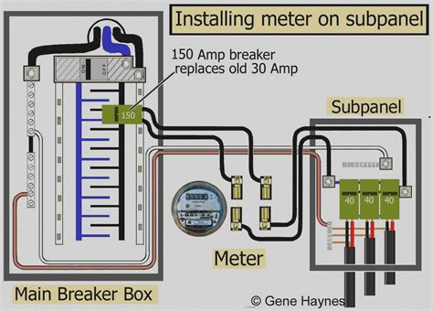 Electric Meter Box Wiring Diagram Free