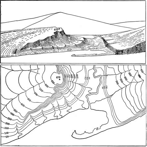 topography clipart